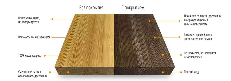 Screenshot 35 - Столешницы из дерева на заказ