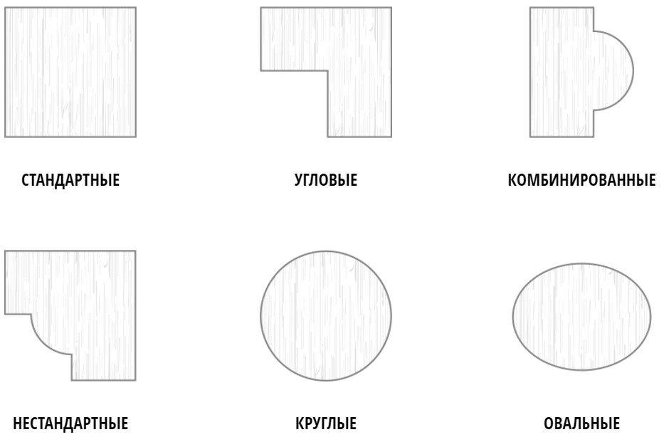 formy stoleshnits iz dereva - Столешницы из дерева на заказ